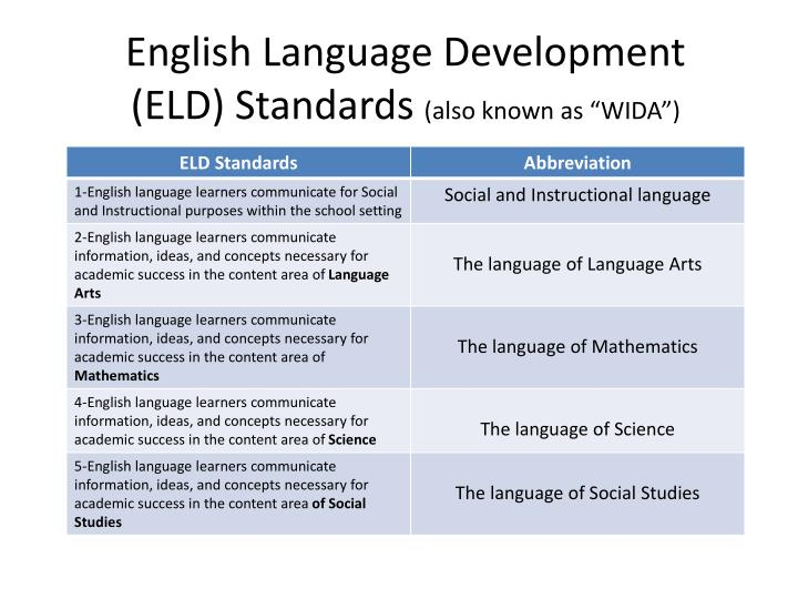 English Language Development (ELD) Standards