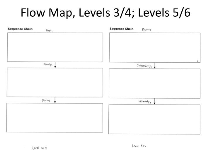 Flow Map, Levels 3/4; Levels 5/6