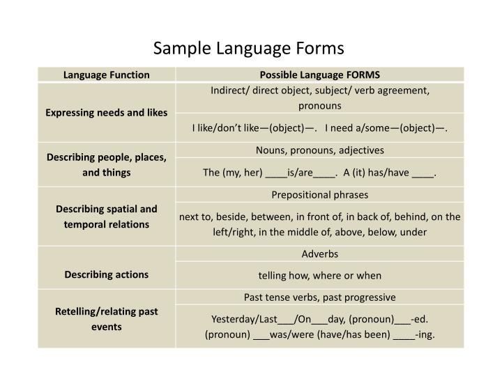 Sample Language Forms