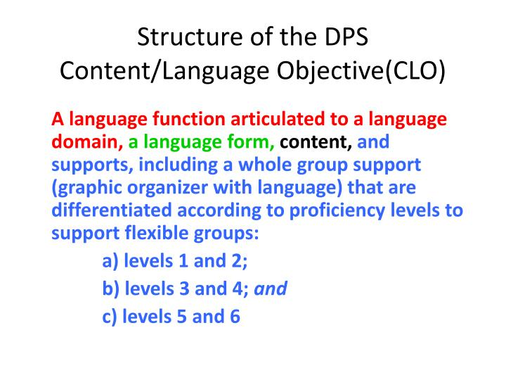 Structure of the DPS