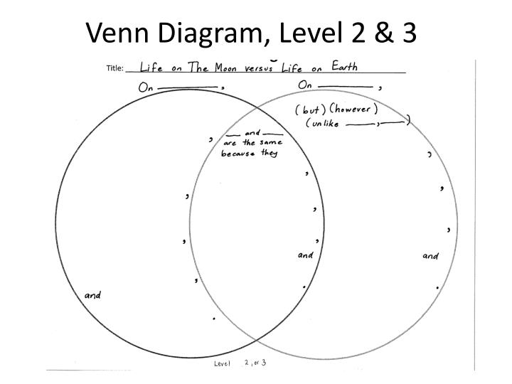 Venn Diagram, Level 2 & 3