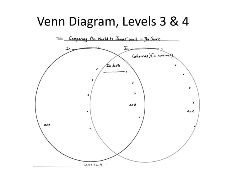 Venn Diagram, Levels 3 & 4