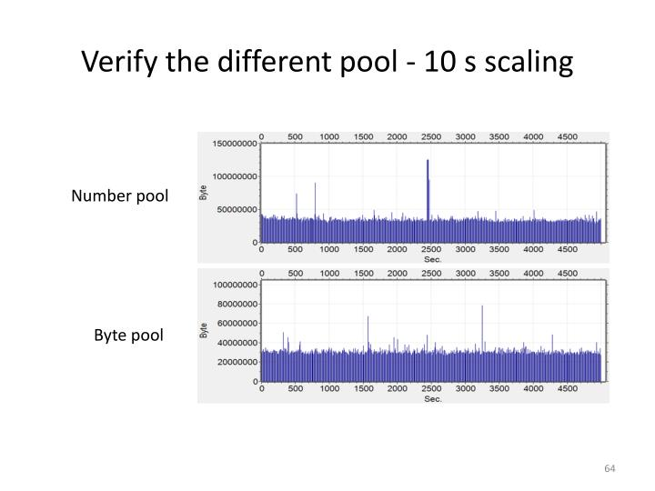 Verify the different pool - 10 s scaling