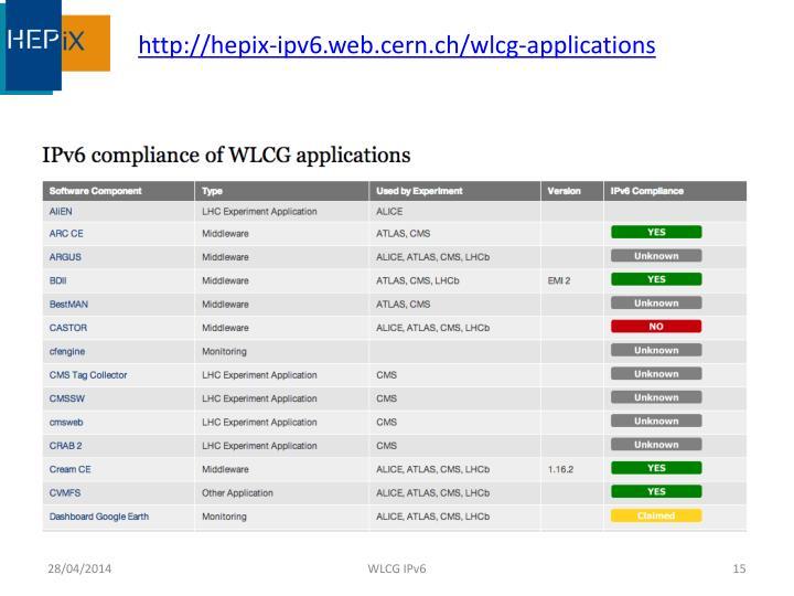 http://hepix-ipv6.web.cern.ch/wlcg-applications