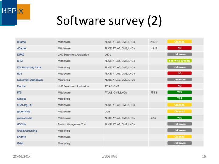 Software survey (2)