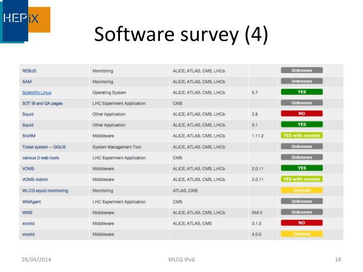 Software survey