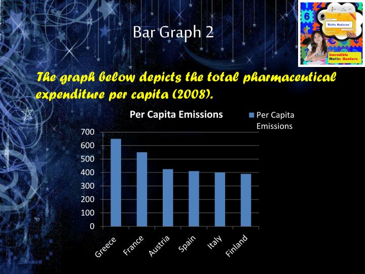 Bar Graph 2