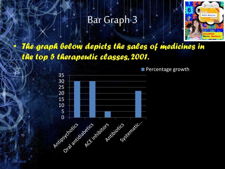 Bar Graph 3