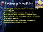 percentage in medicines