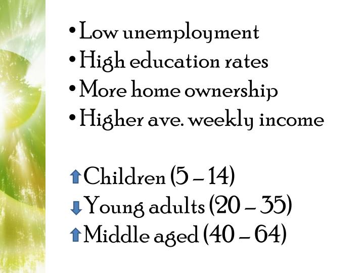 Low unemployment