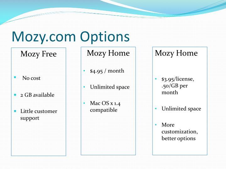 Mozy.com Options