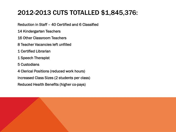 2012-2013 CUTS TOTALLED $1,845,376: