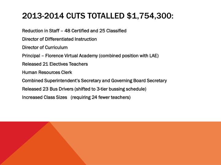 2013-2014 CUTS TOTALLED $1,754,300: