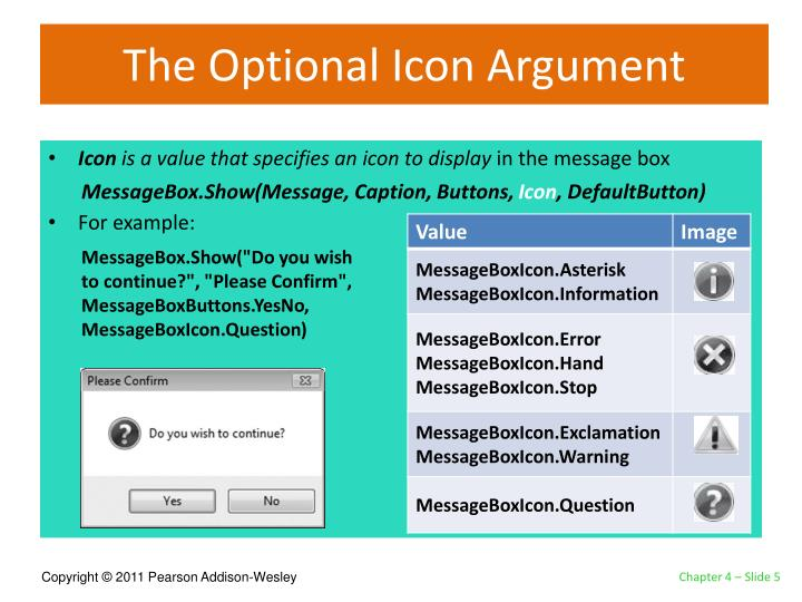 The Optional Icon Argument