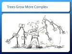 trees grow more complex
