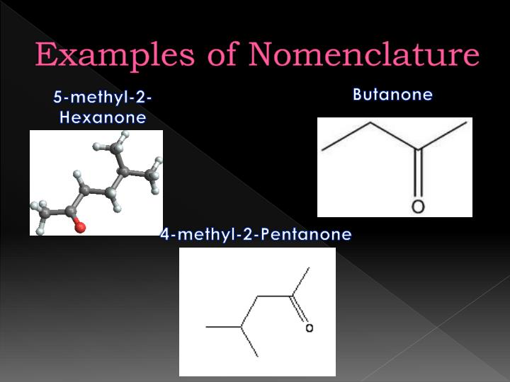 Examples of Nomenclature