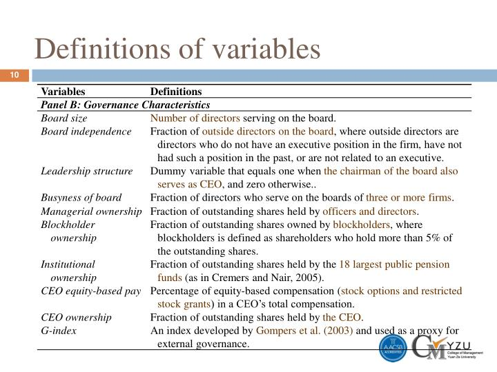 Definitions of variables