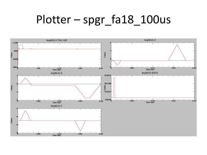Plotter – spgr_fa18_100us