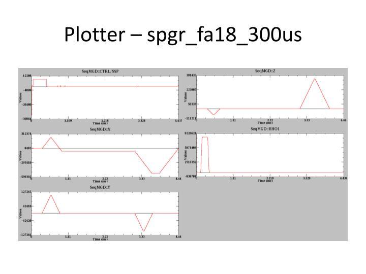 Plotter – spgr_fa18_300us