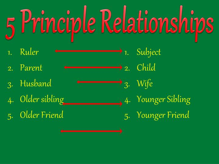 5 Principle