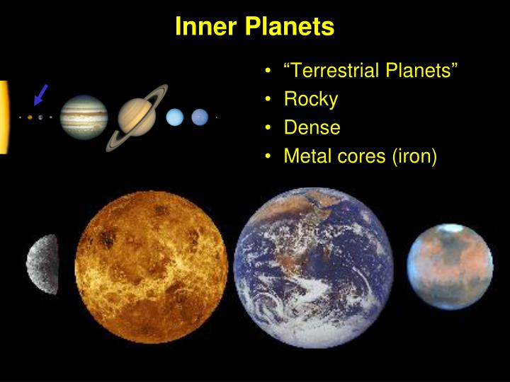 PPT - Solar System Overview PowerPoint Presentation - ID:2323175