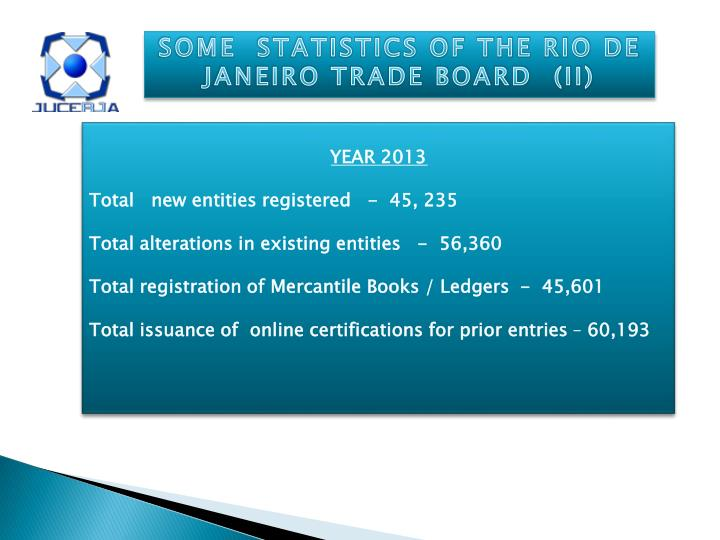 SOME  STATISTICS OF THE RIO DE JANEIRO TRADE BOARD  (II)