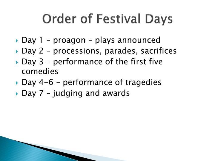 Order of Festival Days