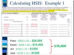 calculating hsis example 1