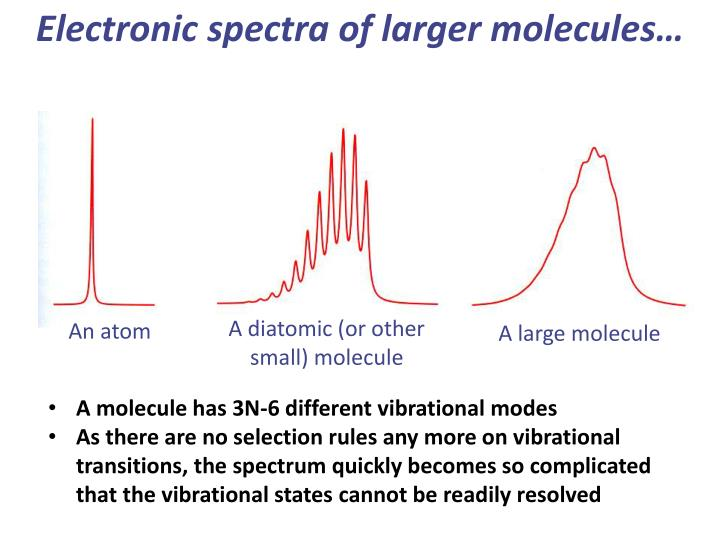 Electronic spectra of larger molecules…