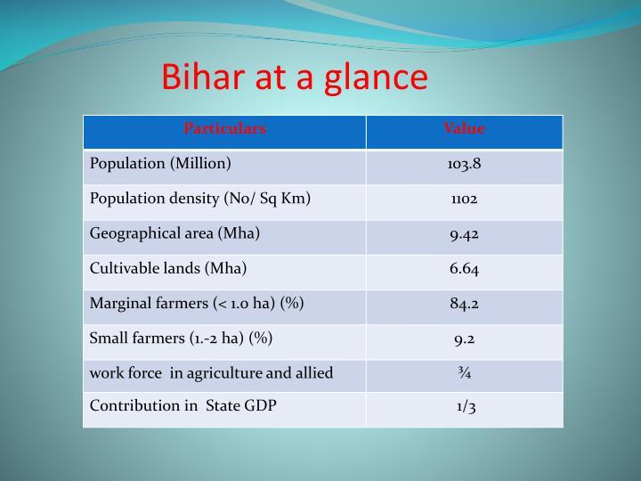 Bihar at a glance