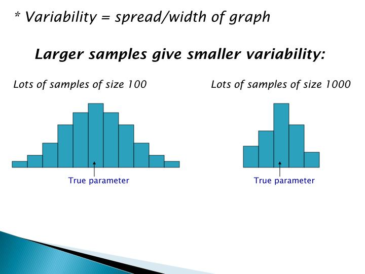 * Variability = spread/width of graph