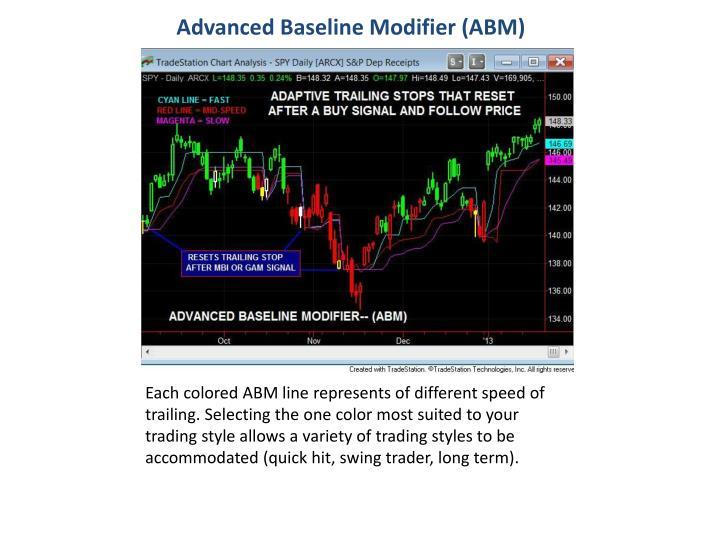 Advanced Baseline Modifier (ABM)