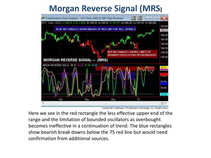 Morgan Reverse Signal (MRS