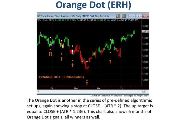 Orange Dot (ERH)