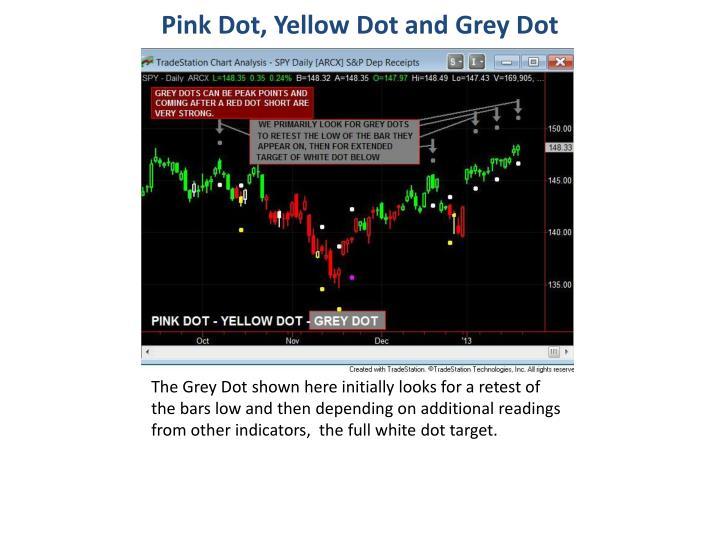 Pink Dot, Yellow Dot and Grey Dot