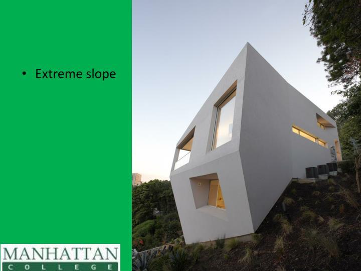 Extreme slope