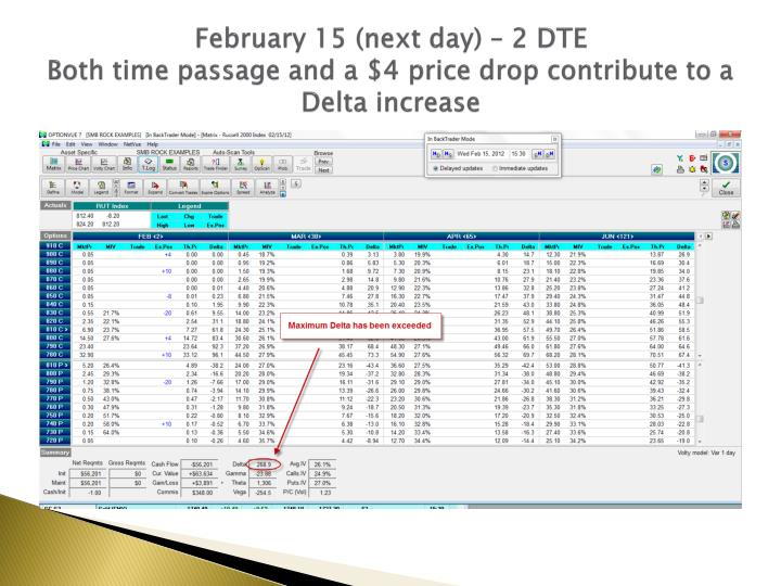 February 15 (next day) – 2 DTE