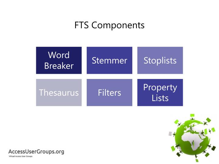 FTS Components