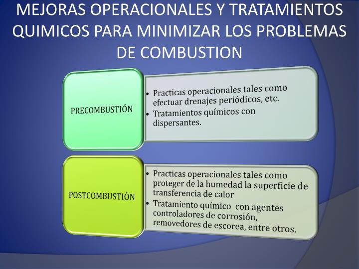 MEJORAS OPERACIONALES Y TRATAMIENTOS QUIMICOS PARA MINIMIZAR LOS PROBLEMAS DE COMBUSTION