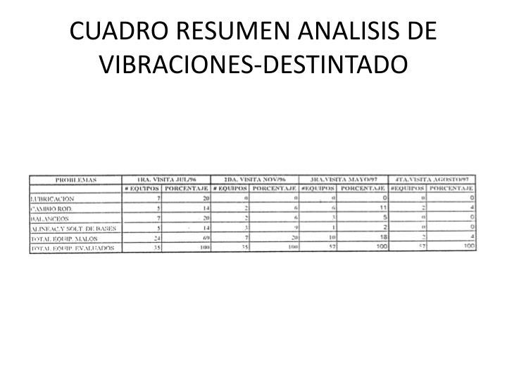 CUADRO RESUMEN ANALISIS DE VIBRACIONES-DESTINTADO