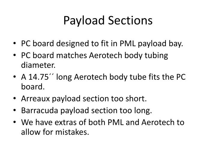 Payload Sections