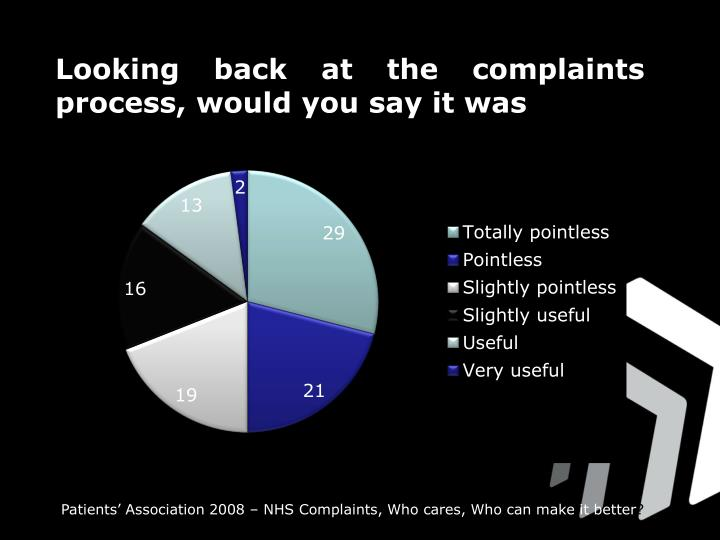Looking back at the complaints process, would you say it was