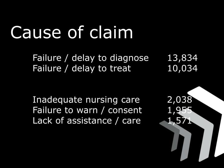 Cause of claim