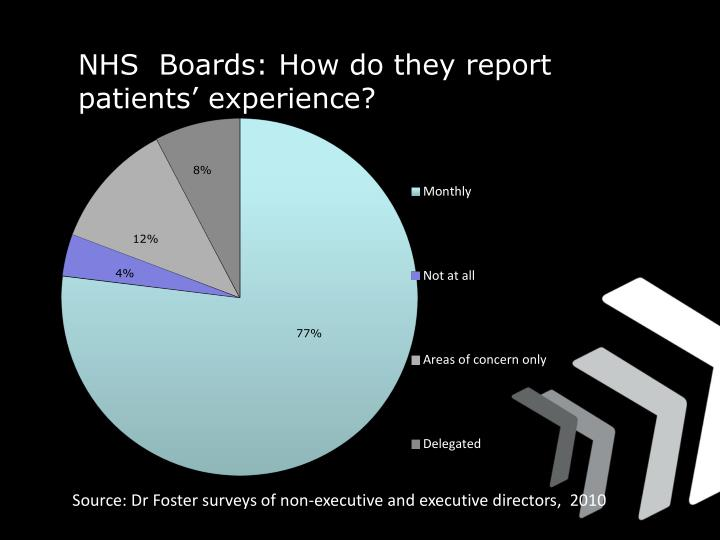 NHS  Boards: How do they report patients' experience?