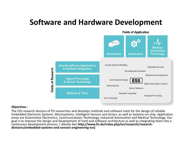 Software and Hardware Development
