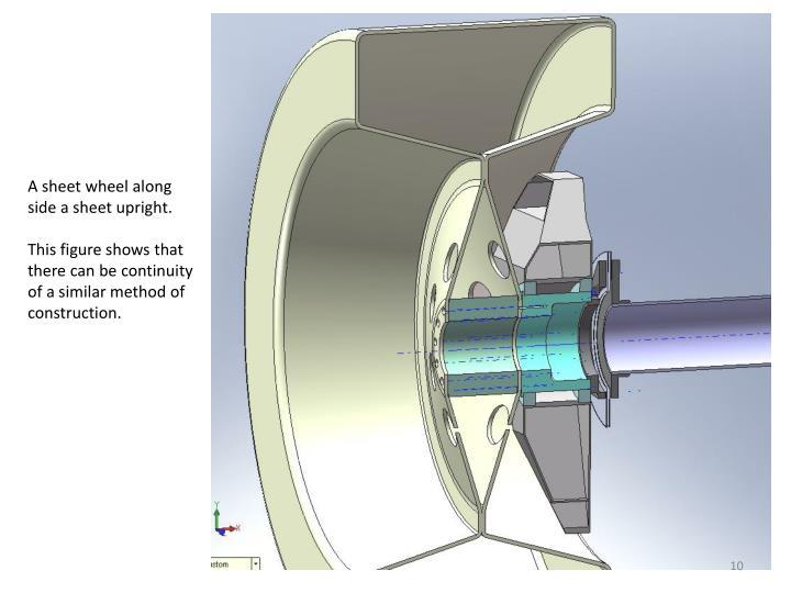 A sheet wheel along side a sheet upright.