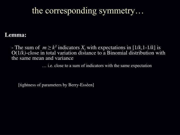 the corresponding symmetry…