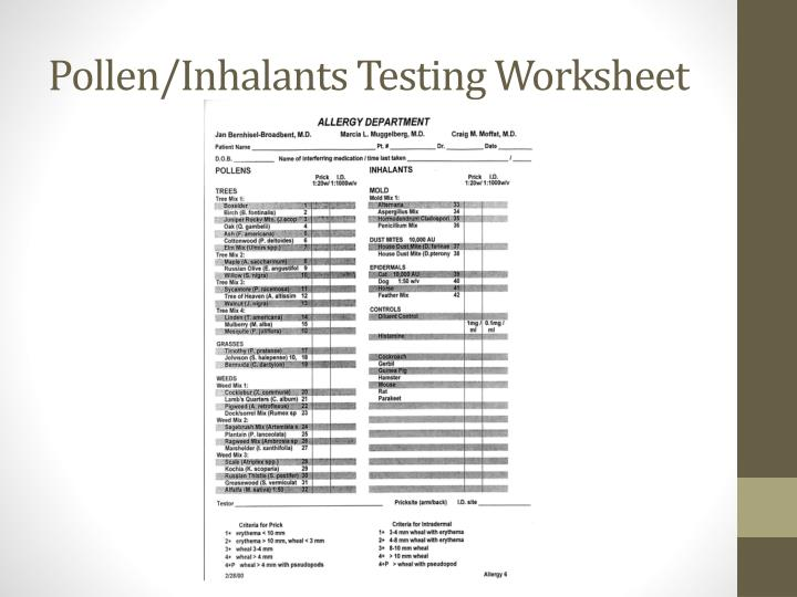 Pollen/Inhalants Testing Worksheet