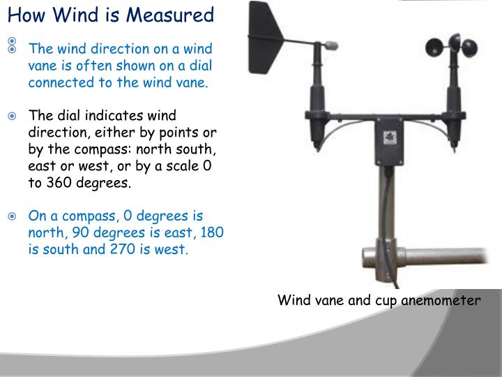 How Wind is Measured