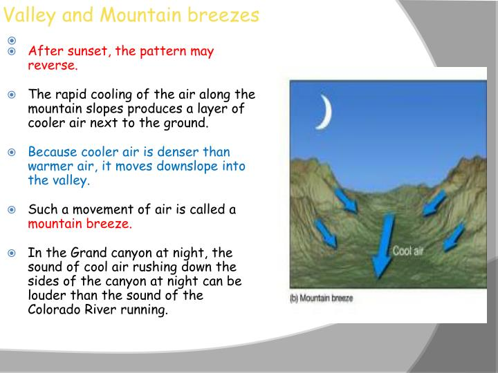Valley and Mountain breezes
